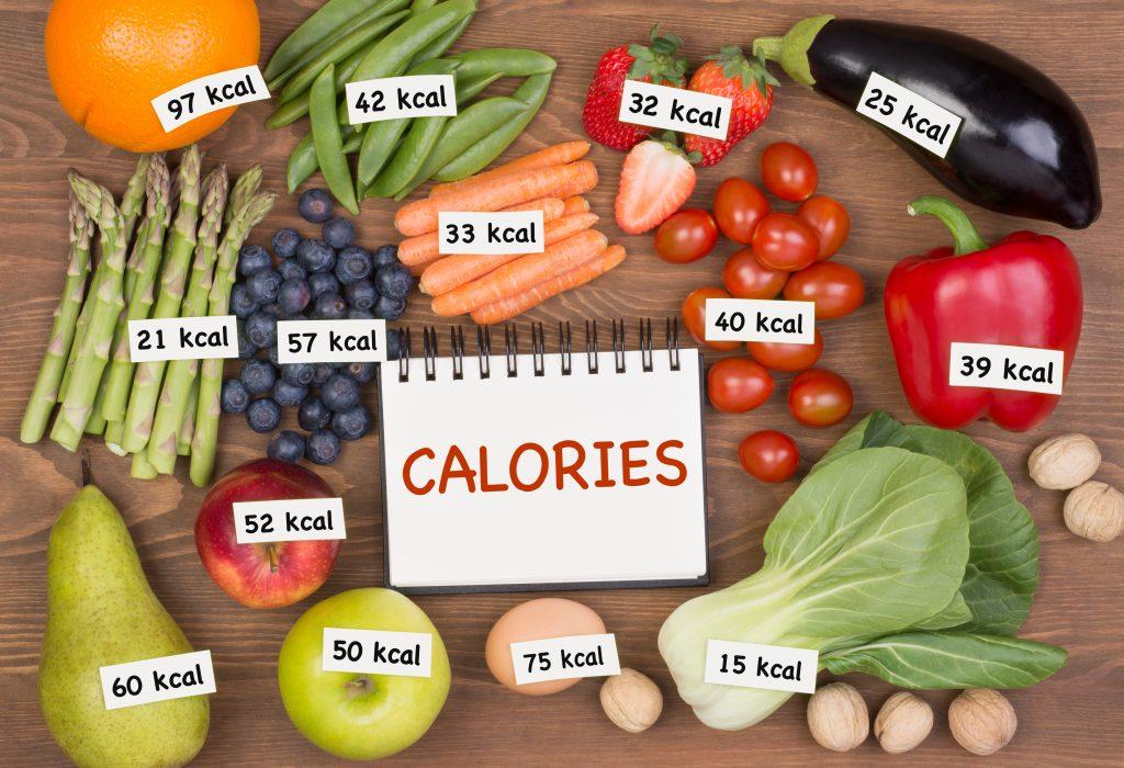 Potrošnja kalorija po aktivnostima